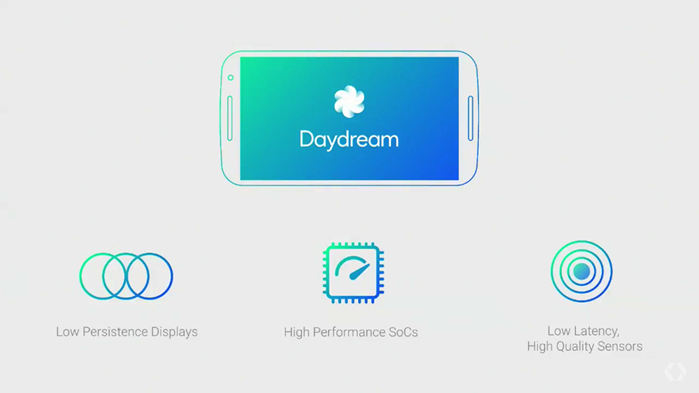 Daydream Requirements