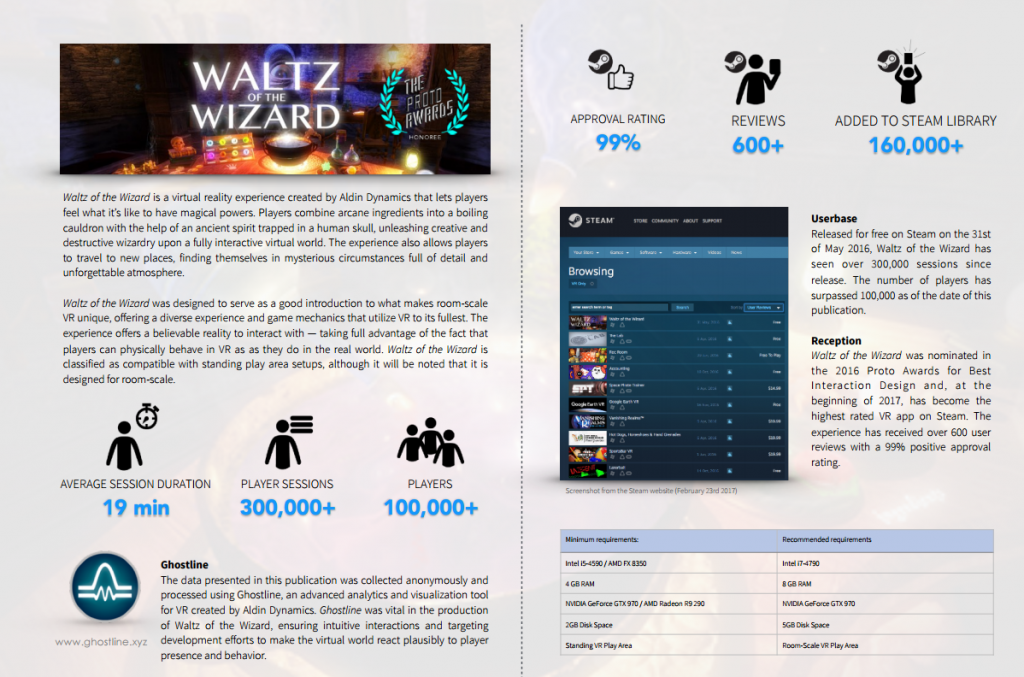 Content from Ghostline Data Insights PDF For Waltz of the Wizard