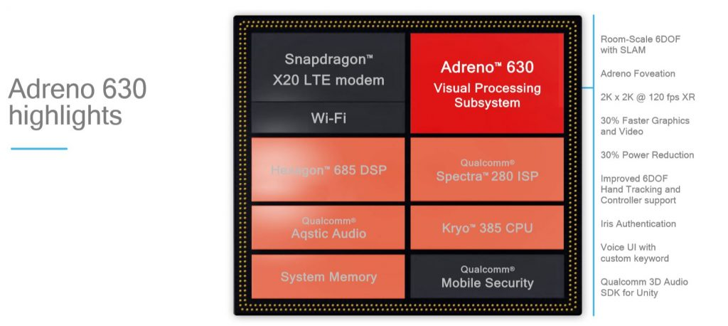 Qualcomm's New Snapdragon 845 Improves VR and AR Performance