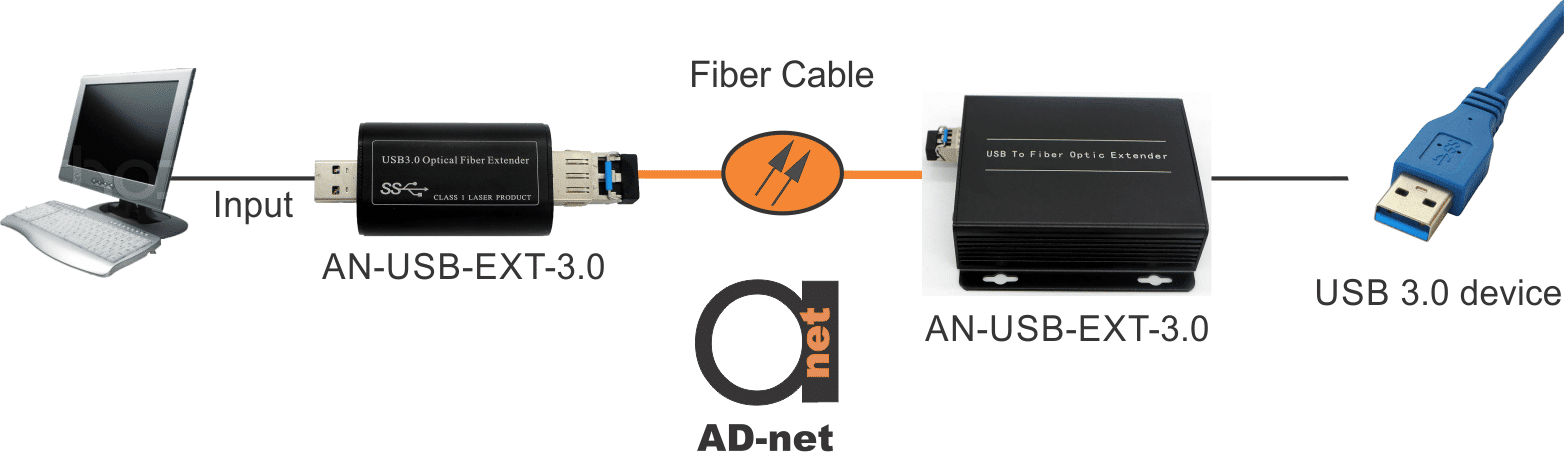 Connection Chart Fiber Optic Oculus Link