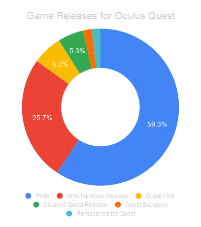 Game Releases for Oculus Quest (6)