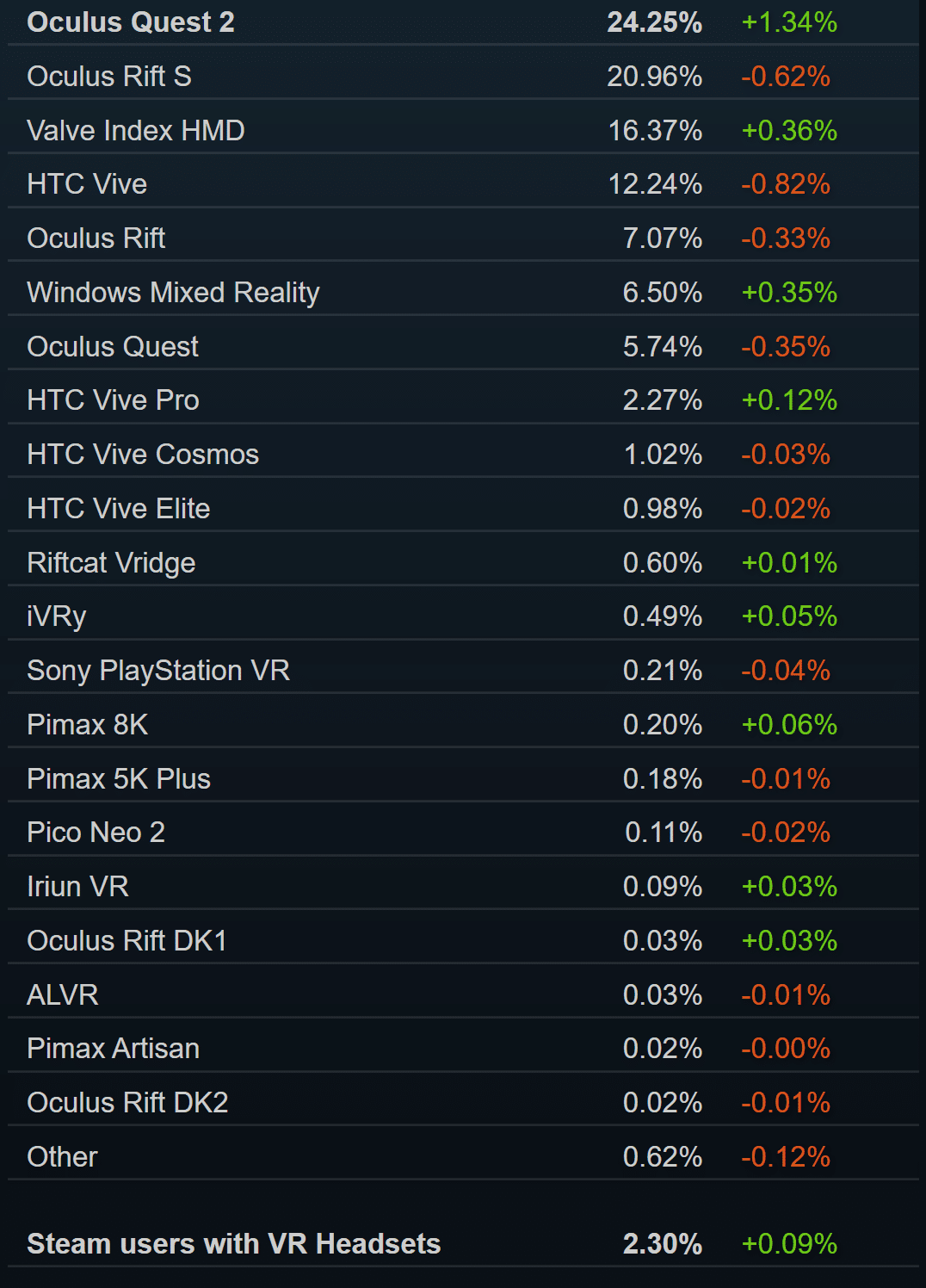 Steam-Hardware-Survey-March-2021.png